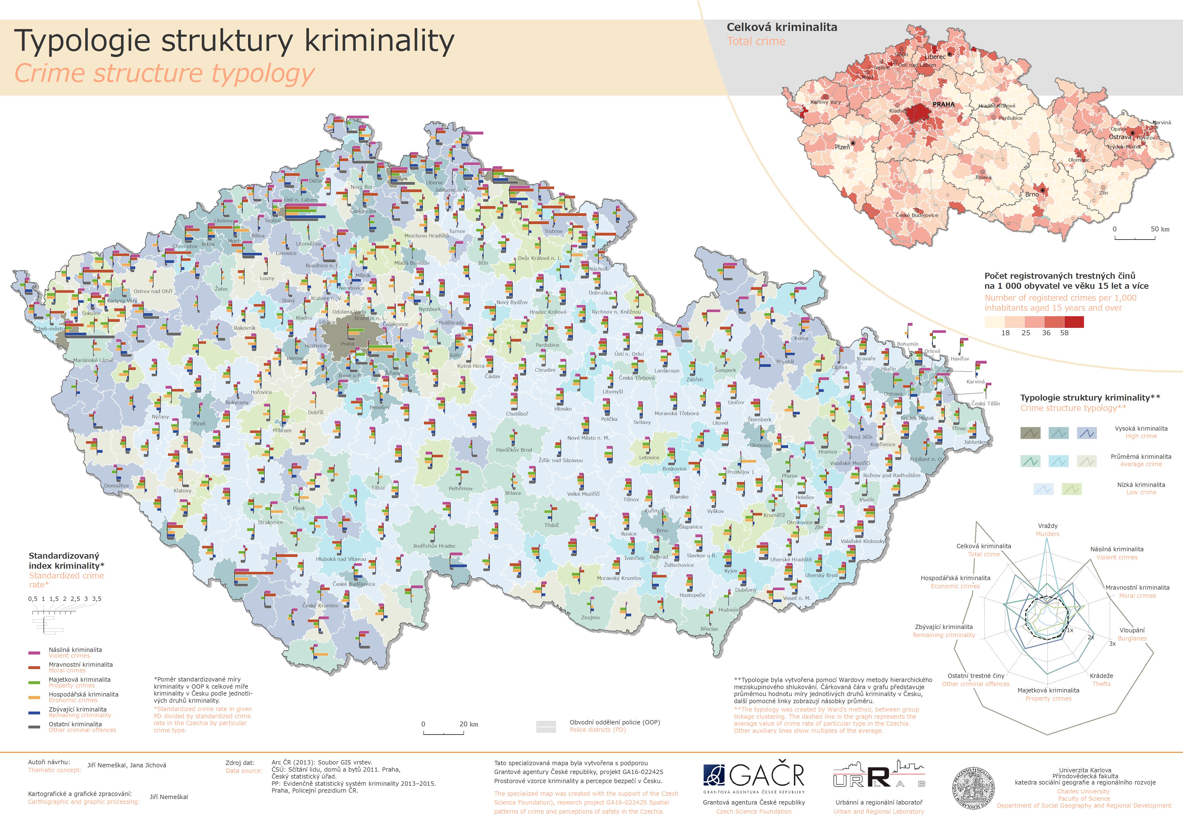 Prostorove Vzorce Kriminality Atlas Obyvatelstva